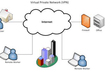 VPN schemat działania
